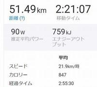 8.手取川ライド(今年初ライドwith岡チャン)